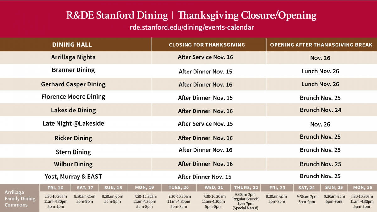 Thanksgiving Dining Hours